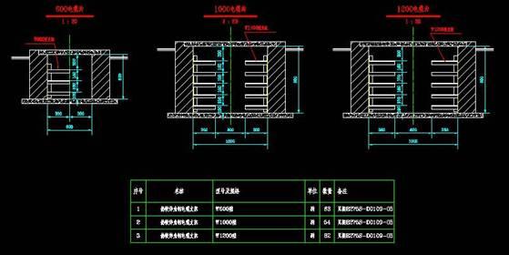 电气辅助设计工具软件